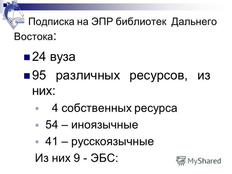 Подписка на ЭПР библиотек Дальнего Востока : 24 вуза 95 различных ресурсов, из них: 4 собственных ресурса 54 – иноязычные 41 – русскоязычные Из них 9 - ЭБС: