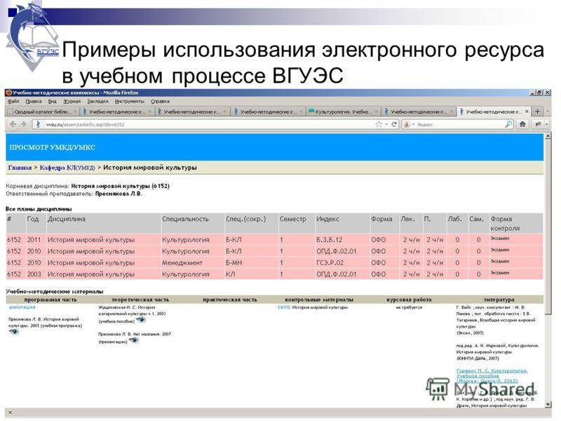 Примеры использования электронного ресурса в учебном процессе ВГУЭС УМКД - Портал ВГУЭС