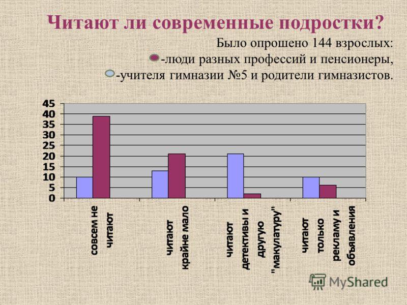 Читают ли современные подростки? Было опрошено 144 взрослых: -люди разных профессий и пенсионеры, -учителя гимназии 5 и родители гимназистов.