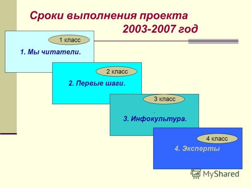 1. Мы читатели. 2. Первые шаги.. 3. Инфокультура. 4. Эксперты 1 класс 2 класс 3 класс 4 класс Сроки выполнения проекта 2003-2007 год