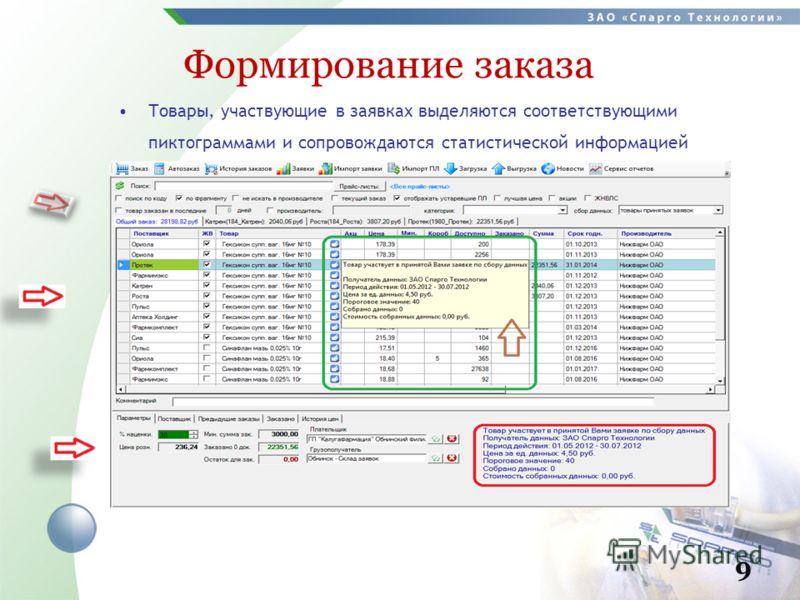 Формирование заказа Товары, участвующие в заявках выделяются соответствующими пиктограммами и сопровождаются статистической информацией 9