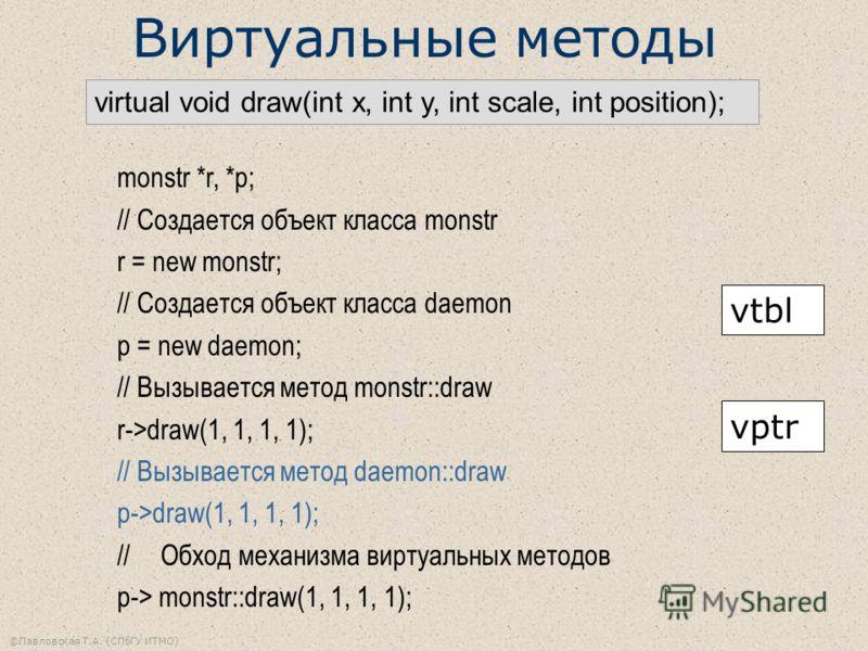 ©Павловская Т.А. (СПбГУ ИТМО) Виртуальные методы virtual void draw(int x, int y, int scale, int position); vtbl vptr monstr *r, *p; // Создается объект класса monstr r = new monstr; // Создается объект класса daemon p = new daemon; // Вызывается мето