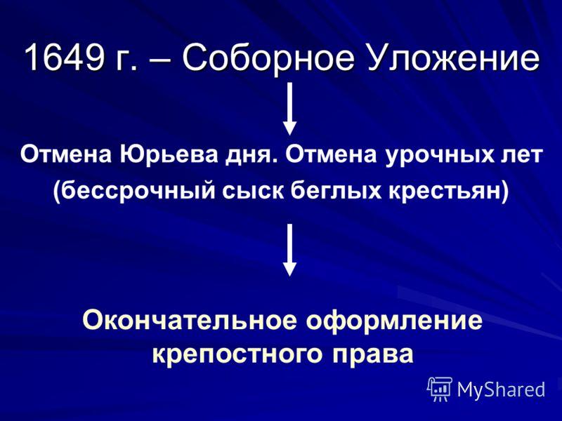 1649 г. – Соборное Уложение Отмена Юрьева дня. Отмена урочных лет (бессрочный сыск беглых крестьян) Окончательное оформление крепостного права