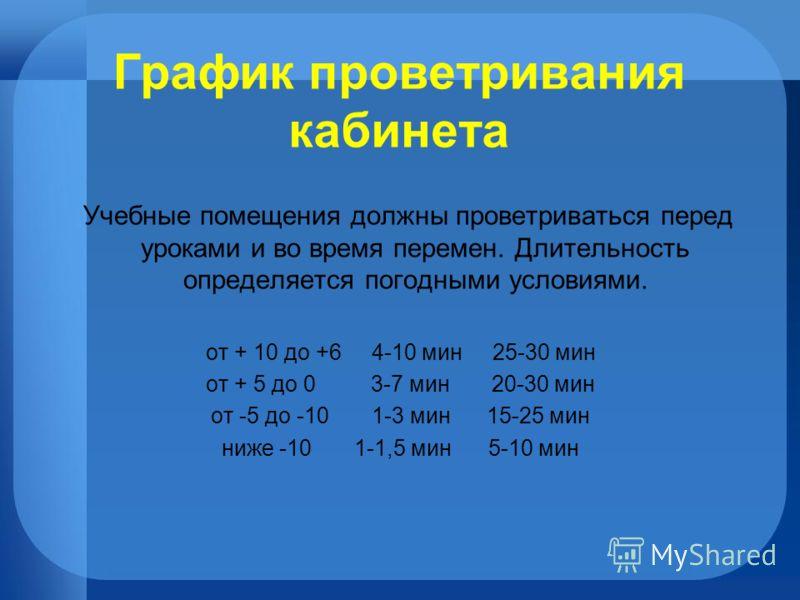 График проветривания кабинета Учебные помещения должны проветриваться перед уроками и во время перемен. Длительность определяется погодными условиями. от + 10 до +6 4-10 мин 25-30 мин от + 5 до 0 3-7 мин 20-30 мин от -5 до -10 1-3 мин 15-25 мин ниже