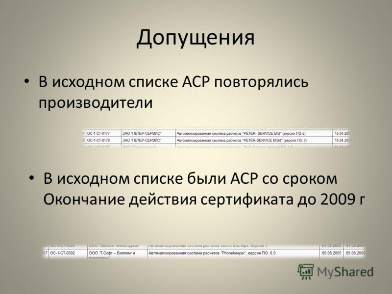 Допущения В исходном списке АСР повторялись производители В исходном списке были АСР со сроком Окончание действия сертификата до 2009 г