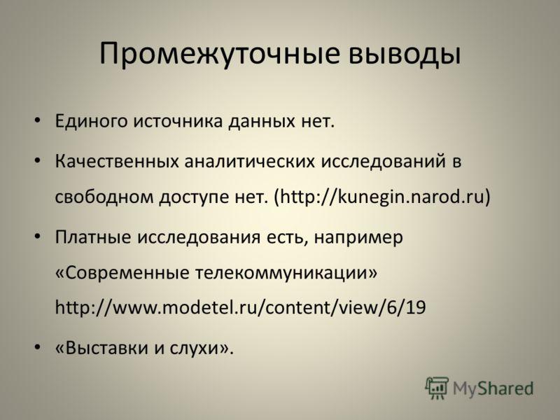 Промежуточные выводы Единого источника данных нет. Качественных аналитических исследований в свободном доступе нет. (http://kunegin.narod.ru) Платные исследования есть, например «Современные телекоммуникации» http://www.modetel.ru/content/view/6/19 «