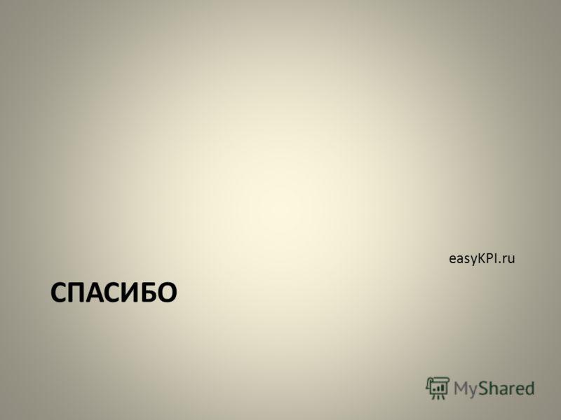 СПАСИБО easyKPI.ru