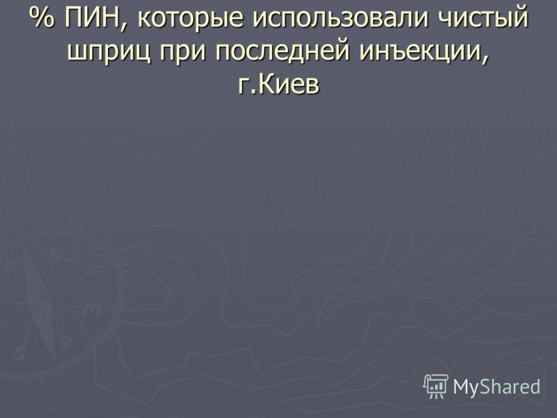 % ПИН, которые использовали чистый шприц при последней инъекции, г.Киев