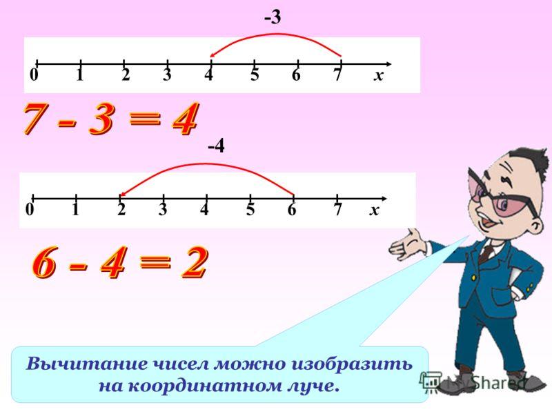 Вычитание чисел можно изобразить на координатном луче. 0 1 2 3 4 5 6 7 х -3 0 1 2 3 4 5 6 7 х -4