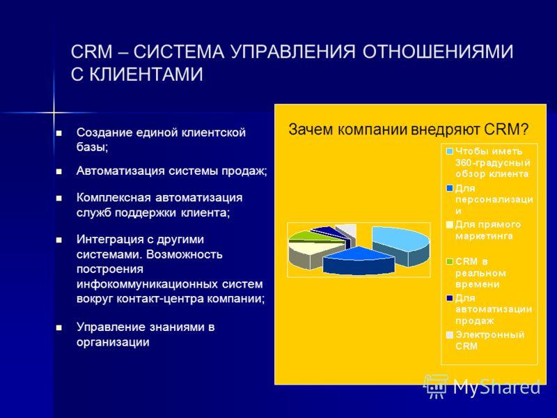 CRM – СИСТЕМА УПРАВЛЕНИЯ ОТНОШЕНИЯМИ С КЛИЕНТАМИ Создание единой клиентской базы; Автоматизация системы продаж; Комплексная автоматизация служб поддержки клиента; Интеграция с другими системами. Возможность построения инфокоммуникационных систем вокр