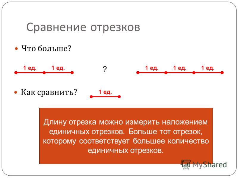 Сравнение отрезков Что больше ? ? Длину отрезка можно измерить наложением единичных отрезков. Больше тот отрезок, которому соответствует большее количество единичных отрезков. 1 ед. Как сравнить ?