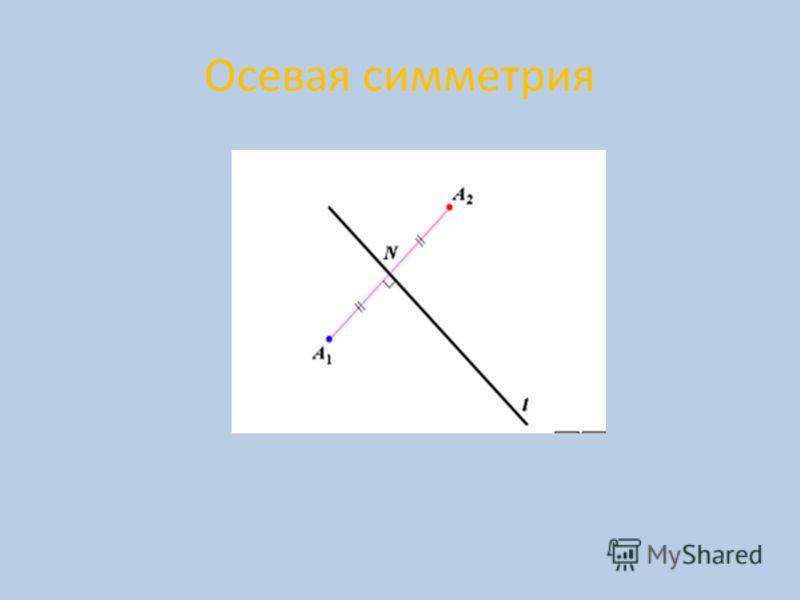 симметрия относительно точки, которая задается следующим образом: Симметрия относительно точки. ЦЕНТРАЛЬНАЯ СИММЕТРИЯ симметрия относительно точки, которая задается следующим образом: : 1. Зададим фиксированную точку О, которая называется центром сим