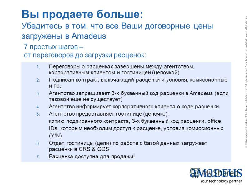 © 2005 Copyright Amadeus Global Travel Distribution S.A. / all rights reserved / unauthorized use and disclosure strictly forbidden Вы продаете больше: Убедитесь в том, что все Ваши договорные цены загружены в Amadeus 7 простых шагов – от переговоров