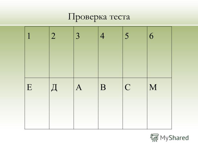 Проверка теста 123456 ЕДАВСМ