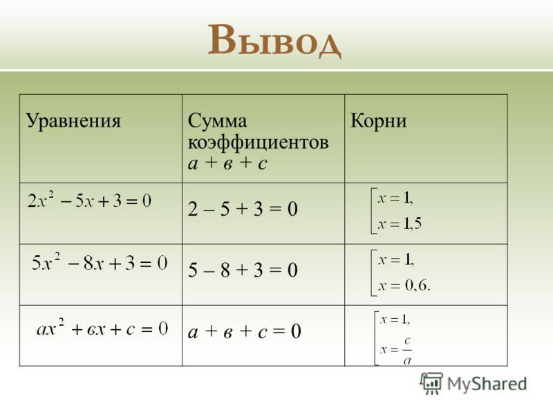 УравненияСумма коэффициентов а + в + с Корни 2 – 5 + 3 = 0 5 – 8 + 3 = 0 а + в + с = 0 Вывод
