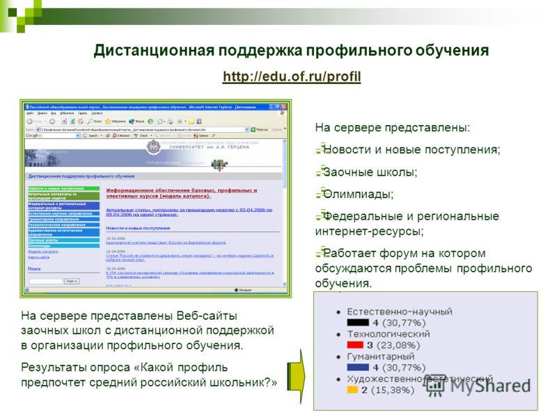 Дистанционная поддержка профильного обучения http://edu.of.ru/profil На сервере представлены: Новости и новые поступления; Заочные школы; Олимпиады; Федеральные и региональные интернет-ресурсы; Работает форум на котором обсуждаются проблемы профильно