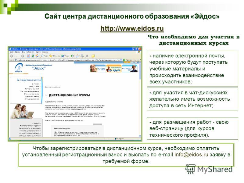 Сайт центра дистанционного образования «Эйдос» http://www.eidos.ru Что необходимо для участия в дистанционных курсах Чтобы зарегистрироваться в дистанционном курсе, необходимо оплатить установленный регистрационный взнос и выслать по e-mail info@eido