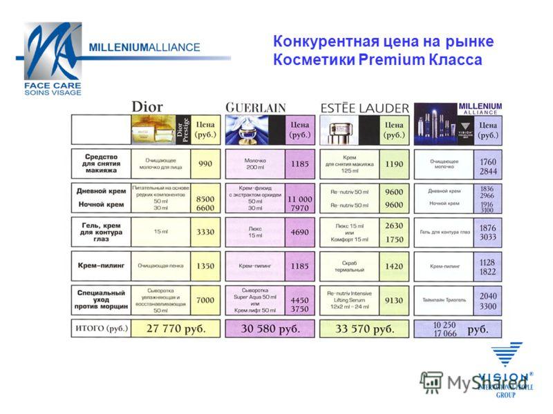 Конкурентная цена на рынке Косметики Premium Класса