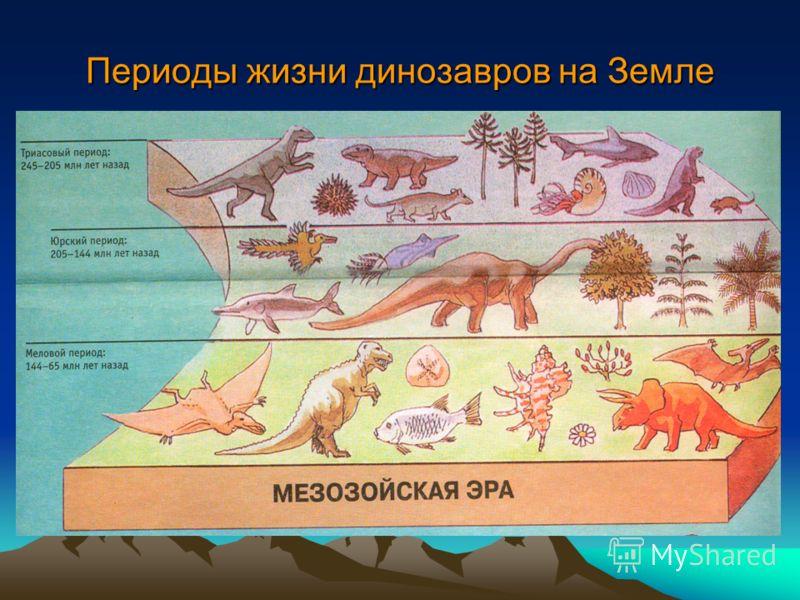 Периоды жизни динозавров на Земле