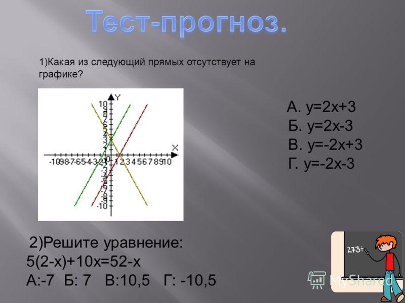 1)Какая из следующий прямых отсутствует на графике? А. y=2x+3 Б. y=2x-3 В. y=-2x+3 Г. y=-2x-3 2)Решите уравнение: 5(2-х)+10х=52-х А:-7 Б: 7 В:10,5 Г: -10,5