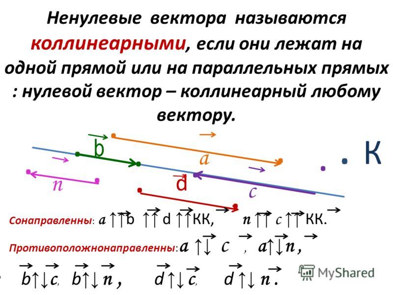 Ненулевые вектора называются коллинеарными, если они лежат на одной прямой или на параллельных прямых : нулевой вектор – коллинеарный любому вектору. Сонаправленны : а b d КК, n с КК. Противоположнонаправленны: а с, а n, b c, b n, d с, d n...........