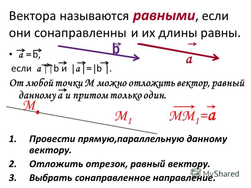 Вектора называются равными, если они сонаправленны и их длины равны. а = b, если а b и | а|=| b |. От любой точки М можно отложить вектор, равный данному а и притом только один. 1.Провести прямую,параллельную данному вектору. 2.Отложить отрезок, равн
