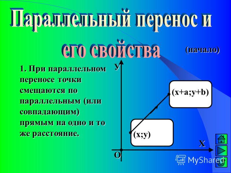 Поворотом плоскости около данной точки называется такое движение, при котором каждый луч, исходящий из этой точки, поворачивается на один и тот же угол в одном и том же направлении.