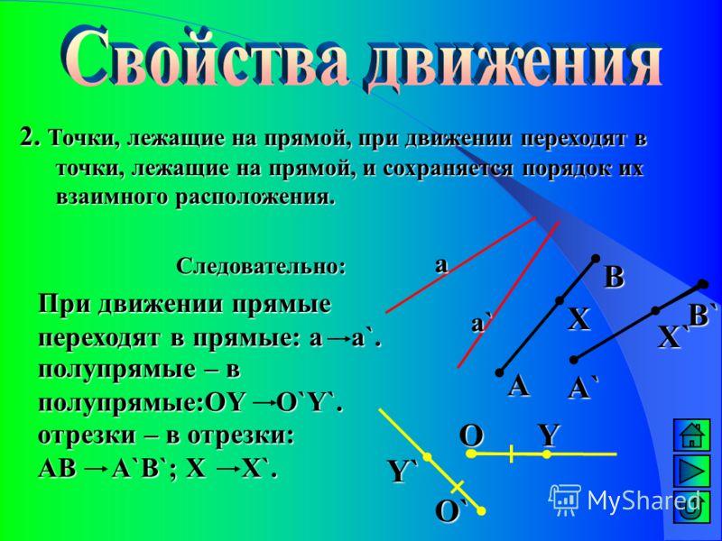 1.Два движения, выполненные последовательно, дают снова движение. F F `; F ` F ``; F F ``. F F` F`` Х Х`Х`Х`Х` Х``