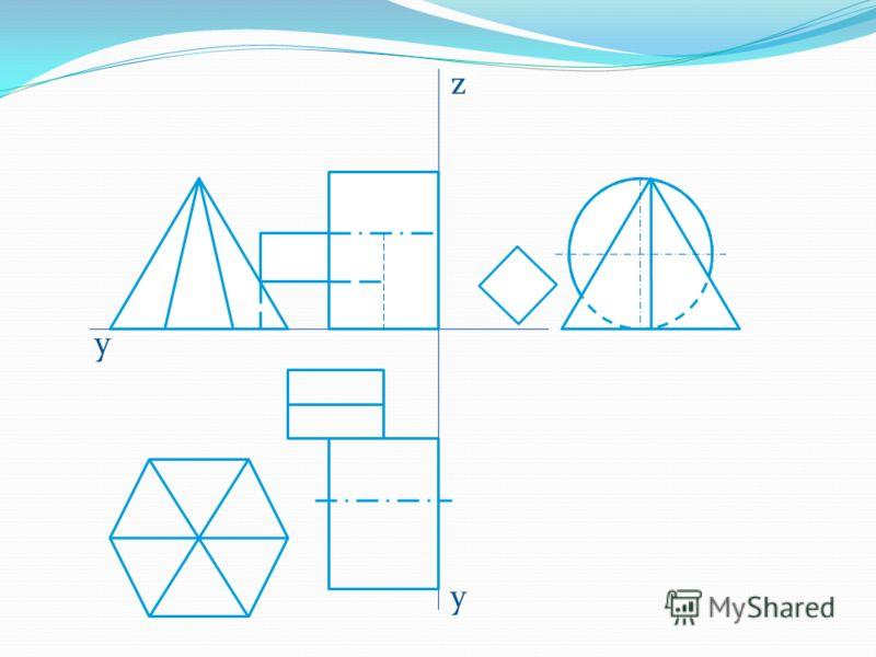 III. Изложение нового материала (работа с интерактивной доской) Цель: Изучение чертежей группы геометрических тел. Привлечение учащихся к анализу чертежей. На рисунке 1 изображены три проекции (фронтальная, горизонтальная и профильная) нескольких гео