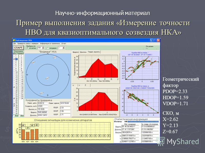 Пример выполнения задания «Измерение точности НВО для квазиоптимального созвездия НКА» СКО, м X=2.62 Y=2.13 Z=0.67 Геометрический фактор PDOP=2.33 HDOP=1.59 VDOP=1.71 Научно-информационный материал