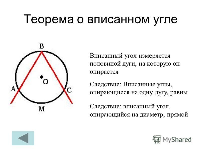 Теорема о вписанном угле Вписанный угол измеряется половиной дуги, на которую он опирается Следствие: Вписанные углы, опирающиеся на одну дугу, равны Следствие: вписанный угол, опирающийся на диаметр, прямой