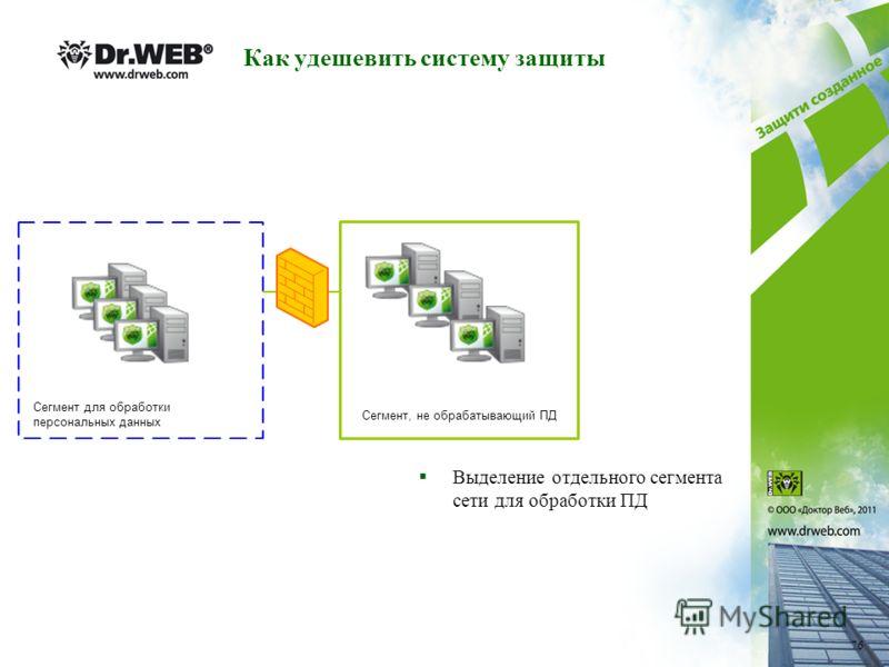 Как удешевить систему защиты Выделение отдельного сегмента сети для обработки ПД Сегмент, не обрабатывающий ПД Сегмент для обработки персональных данных 76