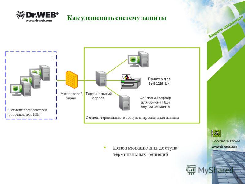 Как удешевить систему защиты Использование для доступа терминальных решений, Сегмент пользователей, работающих с ПДн Терминальный сервер Сегмент терминального доступа к персональным данным Межсетевой экран Принтер для выводаПДн Файловый сервер для об