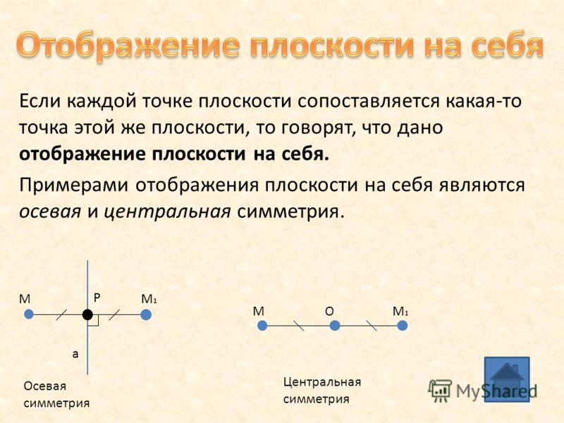 Если каждой точке плоскости сопоставляется какая-то точка этой же плоскости, то говорят, что дано отображение плоскости на себя. Примерами отображения плоскости на себя являются осевая и центральная симметрия. ММ1М1 Р а Осевая симметрия МОМ1М1 Центра