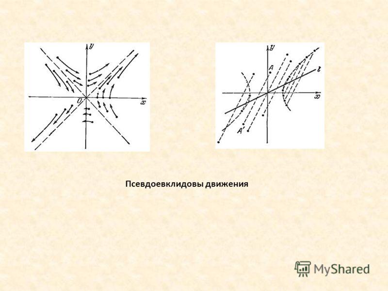 Псевдоевклидовы движения