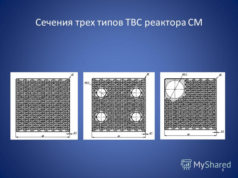 Сечения трех типов ТВС реактора СМ 5