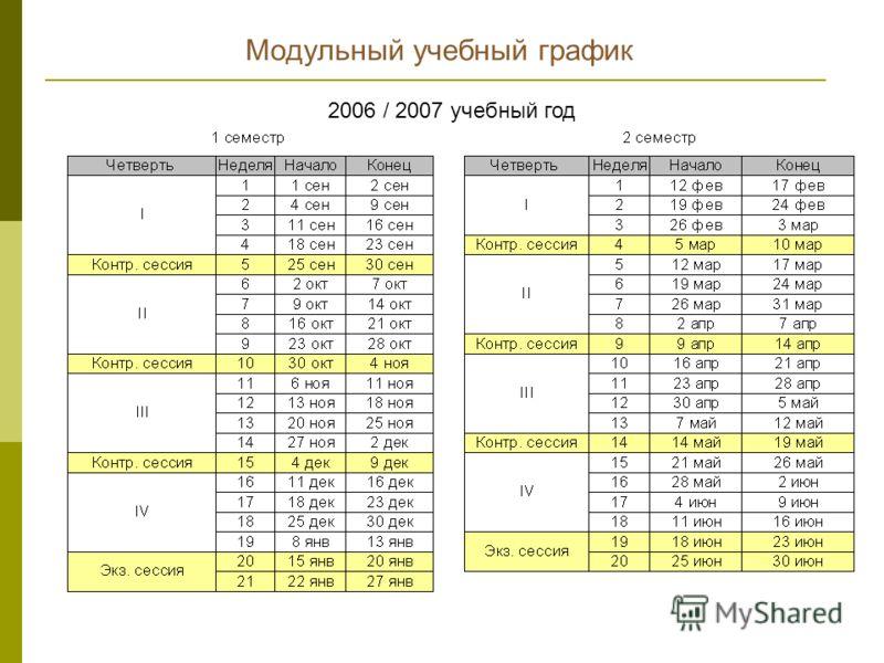 Модульный учебный график 2006 / 2007 учебный год