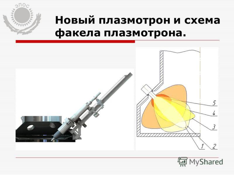 Новый плазмотрон и схема факела плазмотрона.