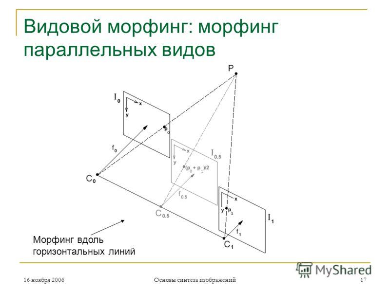 16 ноября 2006 Основы синтеза изображений 17 Видовой морфинг: морфинг параллельных видов Морфинг вдоль горизонтальных линий