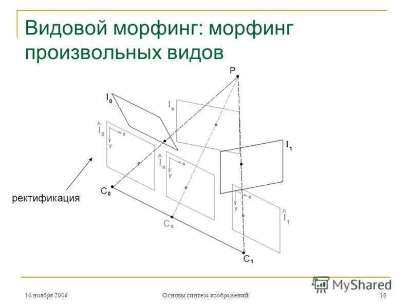 16 ноября 2006 Основы синтеза изображений 18 Видовой морфинг: морфинг произвольных видов ректификация