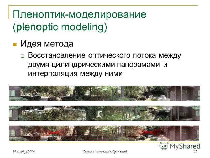 16 ноября 2006 Основы синтеза изображений 23 Пленоптик-моделирование (plenoptic modeling) Идея метода Восстановление оптического потока между двумя цилиндрическими панорамами и интерполяция между ними