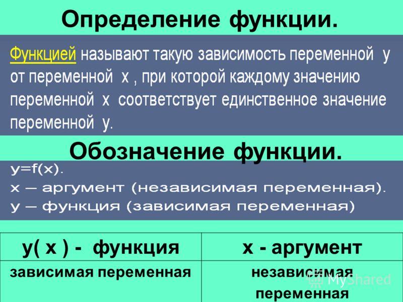 Определение функции. Обозначение функции. у( х ) - функциях - аргумент зависимая переменнаянезависимая переменная