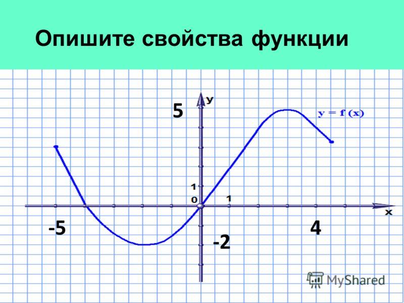 -54 Опишите свойства функции 5 -2