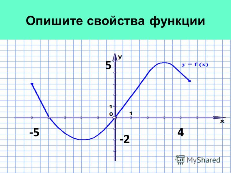 5 Опишите свойства функции -54