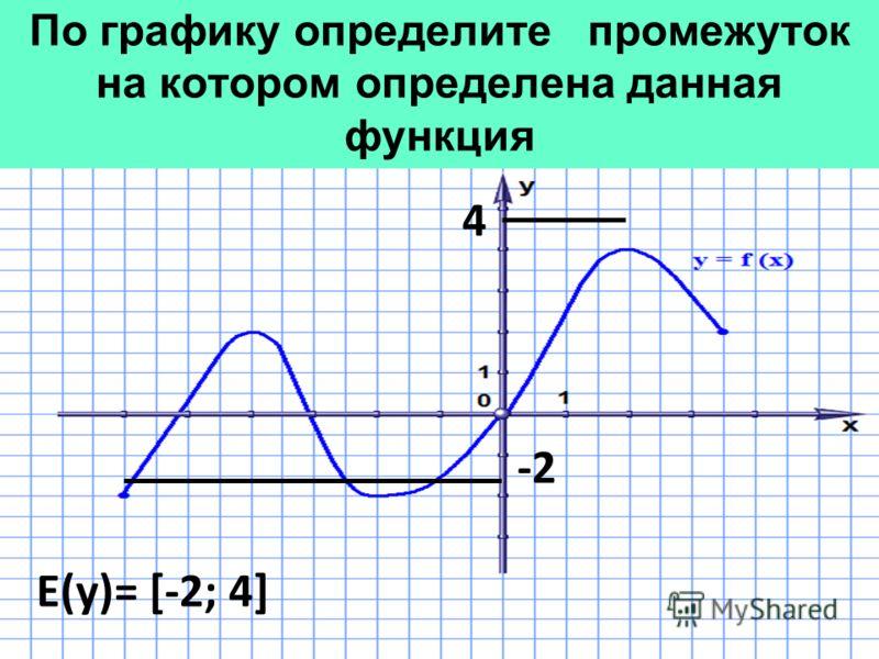 По графику определите промежуток на котором определена данная функция -2 4 Е(у)= [-2; 4]