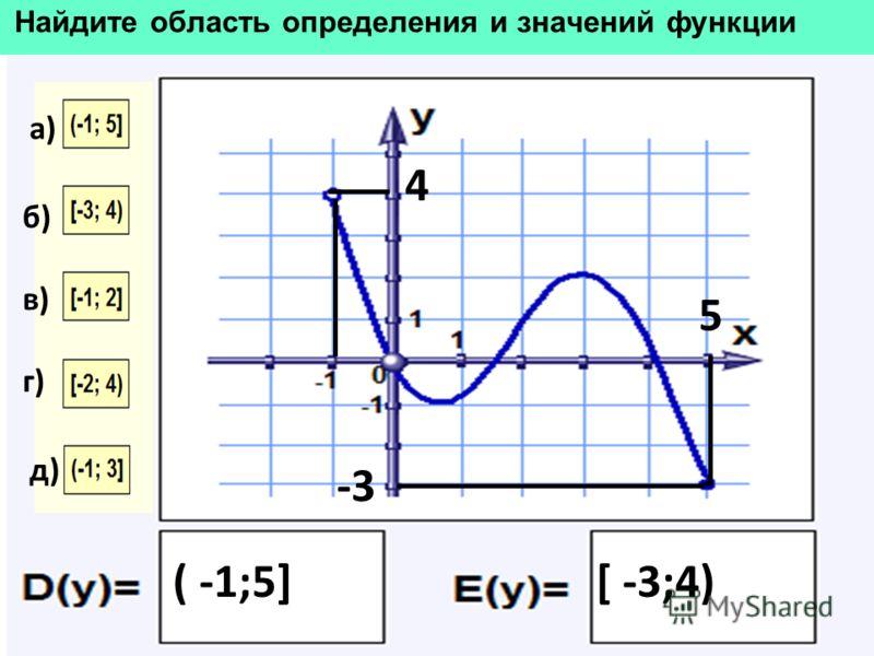 Найдите область определения и значений функции 5 ( -1;5] -3 4 [ -3;4) а) б) в) г) д)