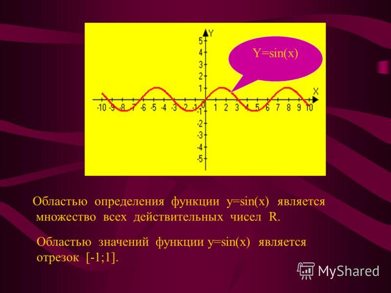 Построим график функции y=sin(x) Определим D(f) и Е(f) этой функции