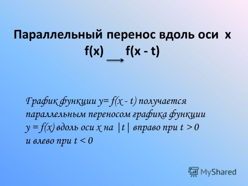 Параллельный перенос вдоль оси х f(x) f(x - t) График функции у= f(x - t) получается параллельным переносом графика функции у = f(x) вдоль оси х на |t| вправо при t > 0 и влево при t < 0