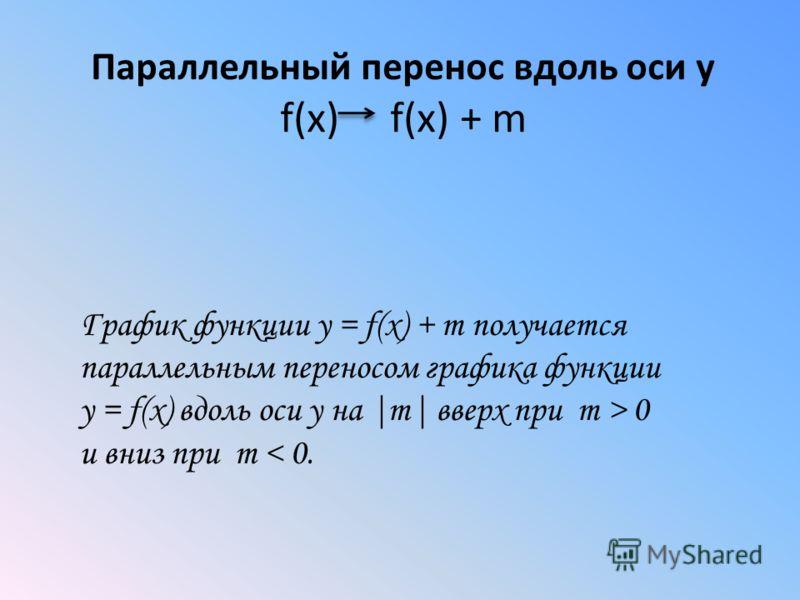 Параллельный перенос вдоль оси у f(x) + m График функции у = f(x) + m получается параллельным переносом графика функции у = f(x) вдоль оси у на |m| вверх при m > 0 и вниз при m < 0.