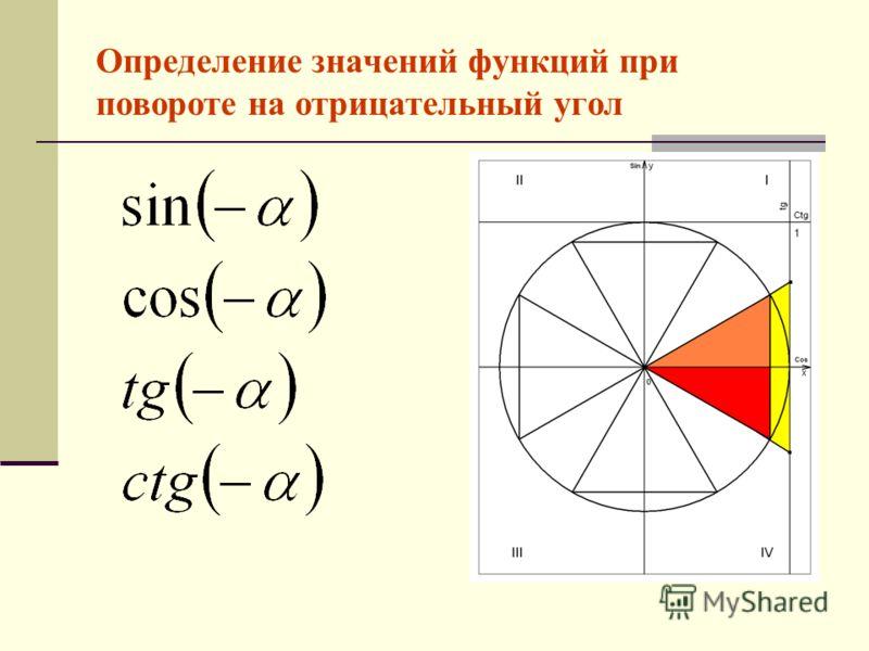 Определение значений функций при повороте на отрицательный угол